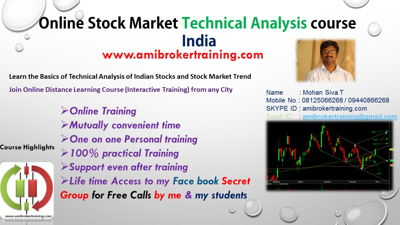 online technical analysis training india