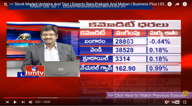 Mohan Siva Hmtv Business Plus Live 09 June 2016