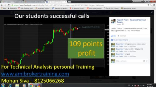 Sell positional call on United Phosphorus Limited