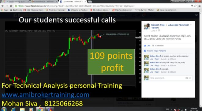 UPL positional sell call