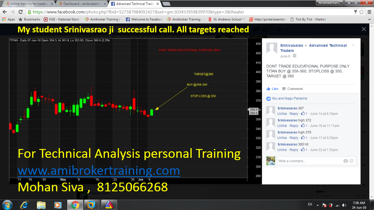 Technical analysis course in telugu