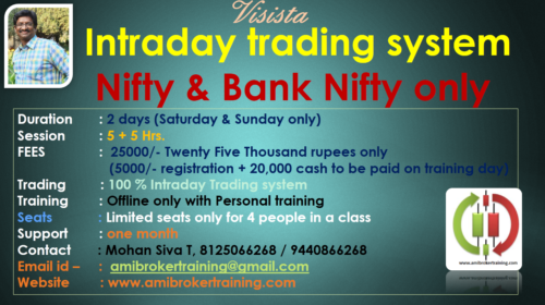 Nifty and Banknifty intraday system