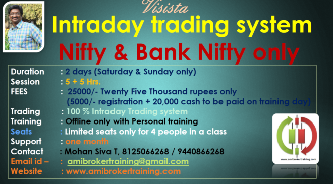 Intraday stock trading systems