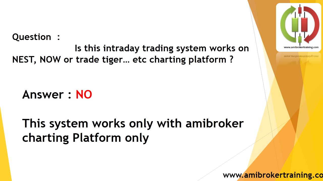 Bank nifty intraday trading system