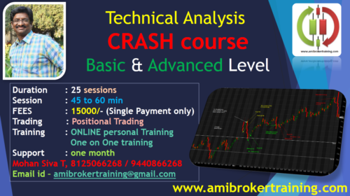 Crash course Basic and advanced technical analysis