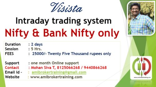 Visista Nifty Banknifty Intraday trading Presentation – 02