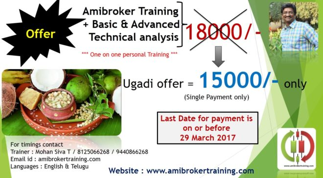 Ugadi offer for technical analysis training