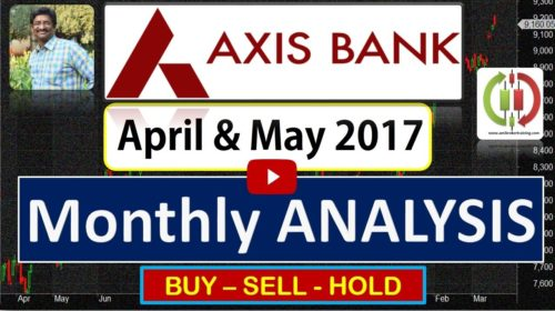 Axis bank buy sell hold trend strategy for april and may 2017