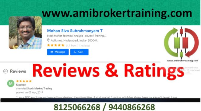 Mohan siva T Reviews and Ratings on Urbanpro.com 1