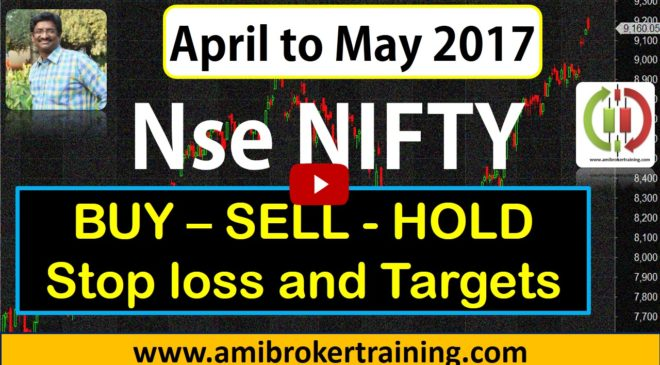 Nse nifty buy sell hold strategy for april 2017