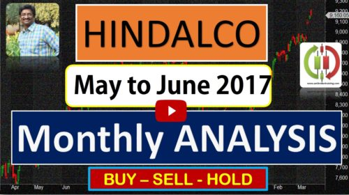 Hindalco buy sell hold trend strategy for may to June 2017