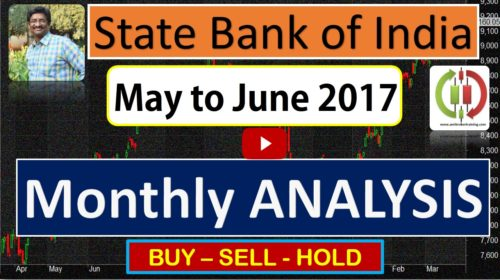 State Bank of India SBIN buy sell hold trend strategy may to June 2017