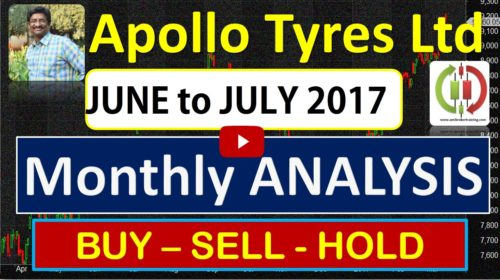 Apollo Tyres Limited share Buy sell Positional Trend for June to July 2017