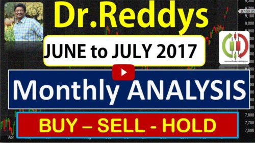 Dr Reddy's Laboratories Limited  Buy sell Positional Trend for June to July 2017
